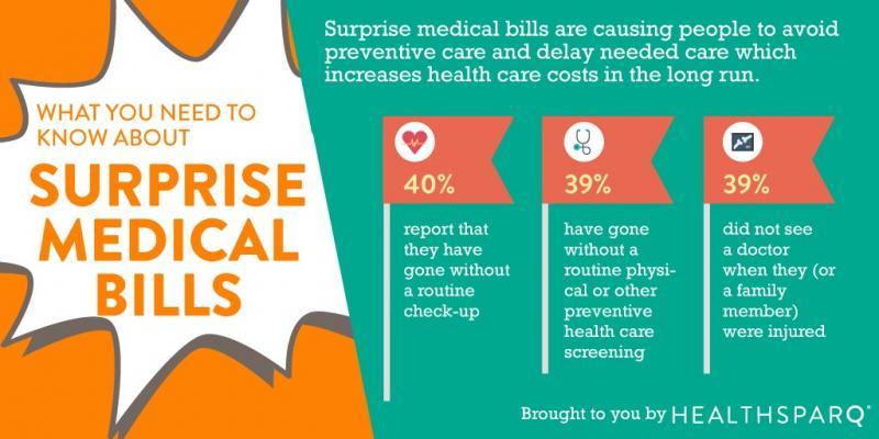 Image result for surprise medical bills